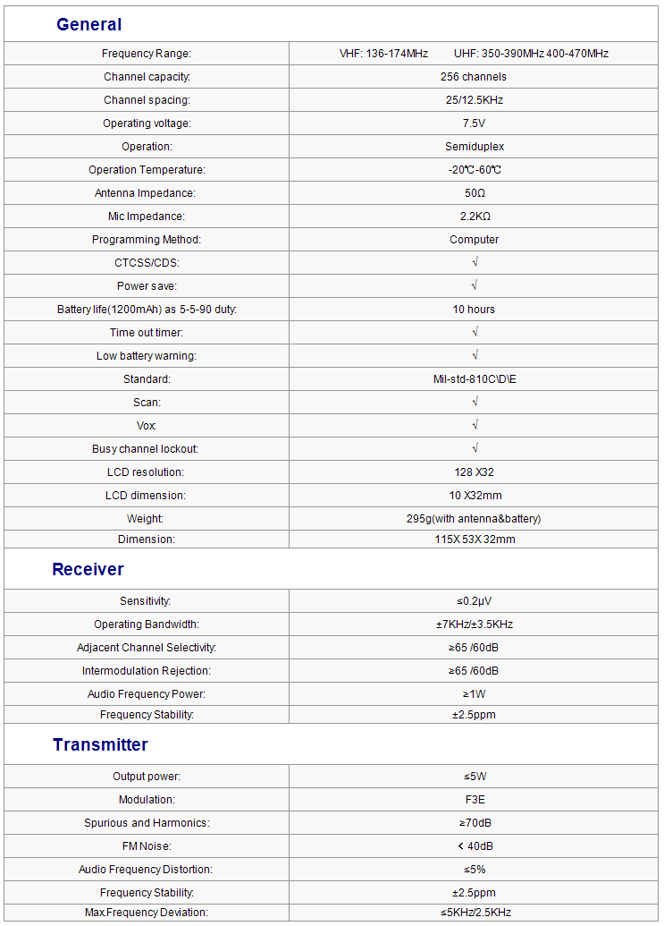 Abell A700 Technical Specification
